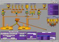 Система управления (АСУ) SOREX на базе промышленного контроллера и ПК